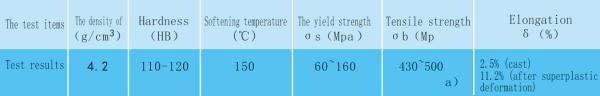 Zinc-base-with-titanium-alloy-check-valve